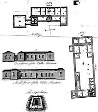 18th century plan of the Roman villa discovered by Hayman Rooke at Mansfield Woodhouse in 1789.