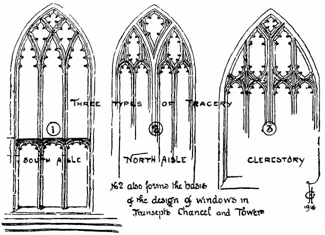 Nottinghamshire History Articles From The Transactions Of Thoroton Society Architectural Notes On Church St Mary Virgin