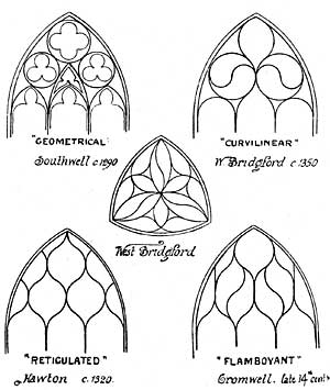 Churchwindows4 on simple car diagram